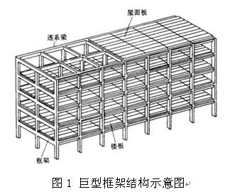对于上部结构,空间巨型框架结构是由两级框架构成,第一级为巨型框架